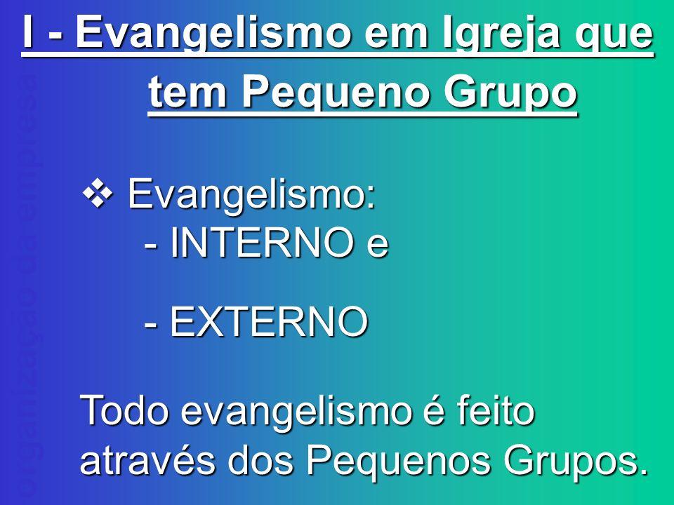 I - Evangelismo em Igreja que tem Pequeno Grupo