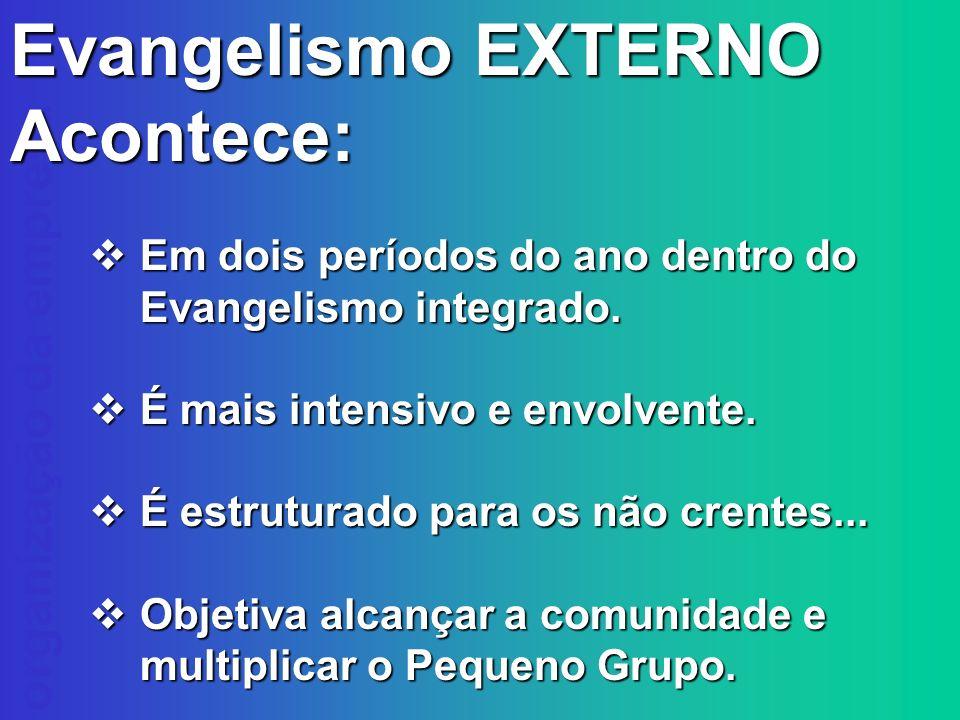 Evangelismo EXTERNO Acontece: