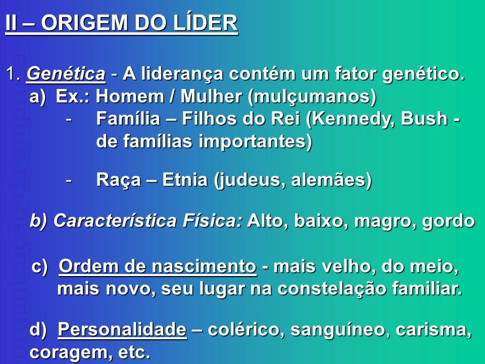 II – ORIGEM DO LÍDER 1. Genética - A liderança contém um fator genético. Ex.: Homem / Mulher (mulçumanos)