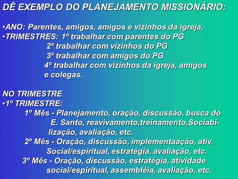 DÊ EXEMPLO DO PLANEJAMENTO MISSIONÁRIO:
