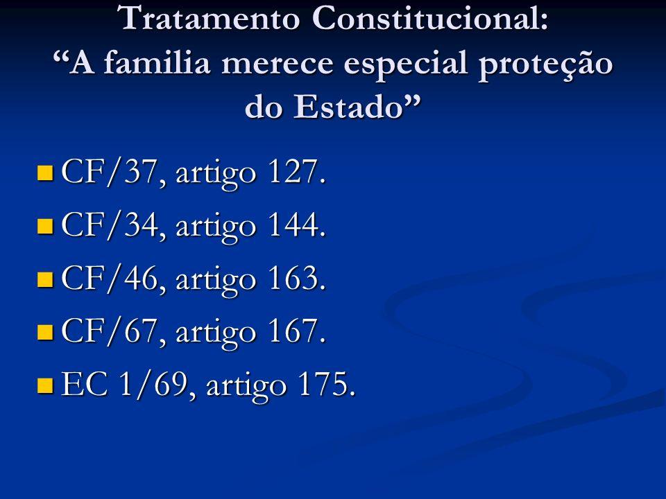 Tratamento Constitucional: A familia merece especial proteção do Estado