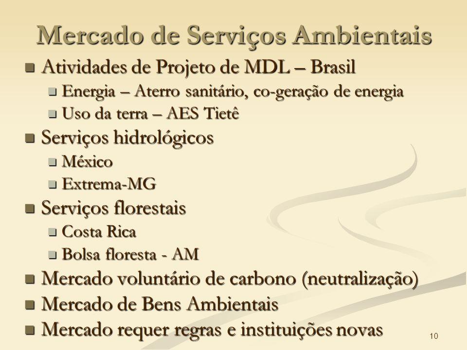 Mercado de Serviços Ambientais