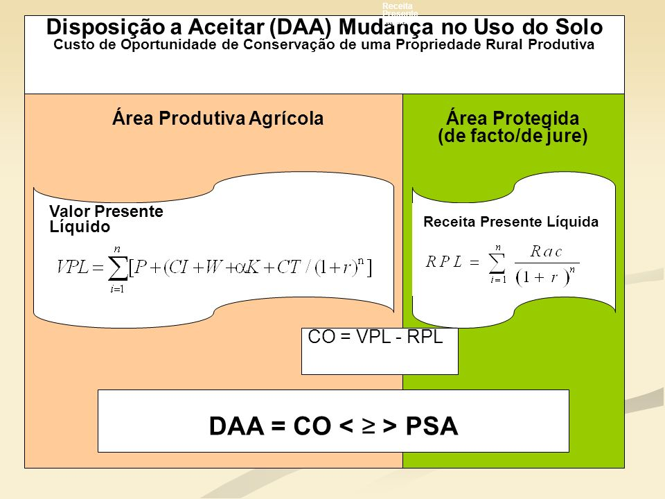 Área Produtiva Agrícola