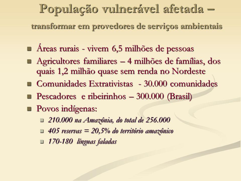 População vulnerável afetada – transformar em provedores de serviços ambientais
