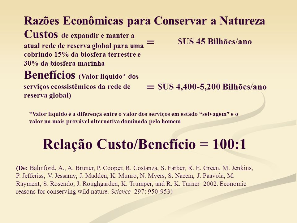 Relação Custo/Benefício = 100:1