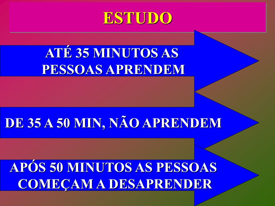 APÓS 50 MINUTOS AS PESSOAS