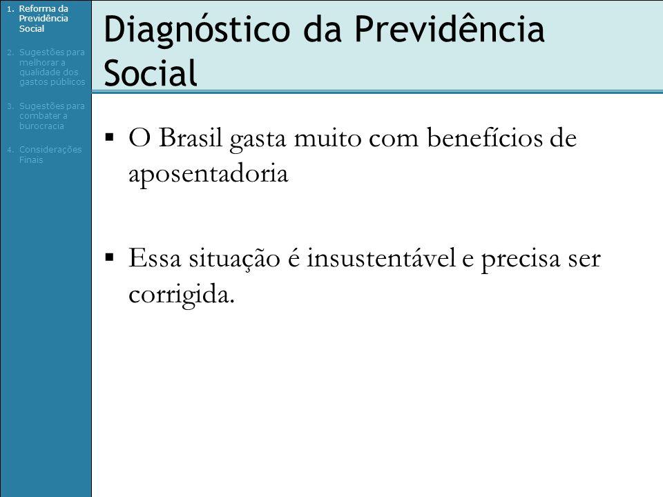 Diagnóstico da Previdência Social