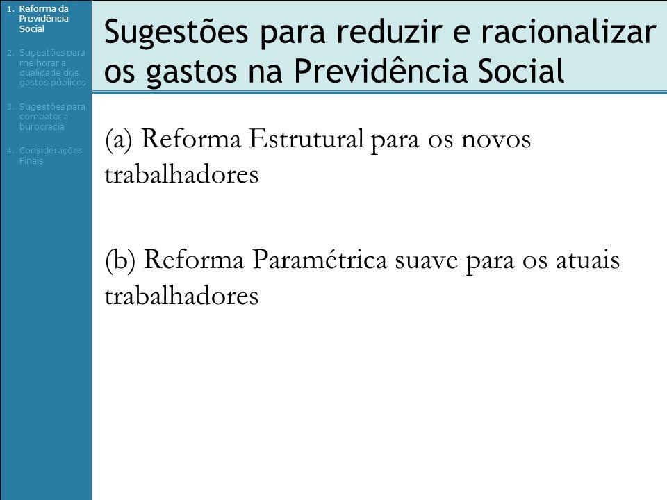 Sugestões para reduzir e racionalizar os gastos na Previdência Social