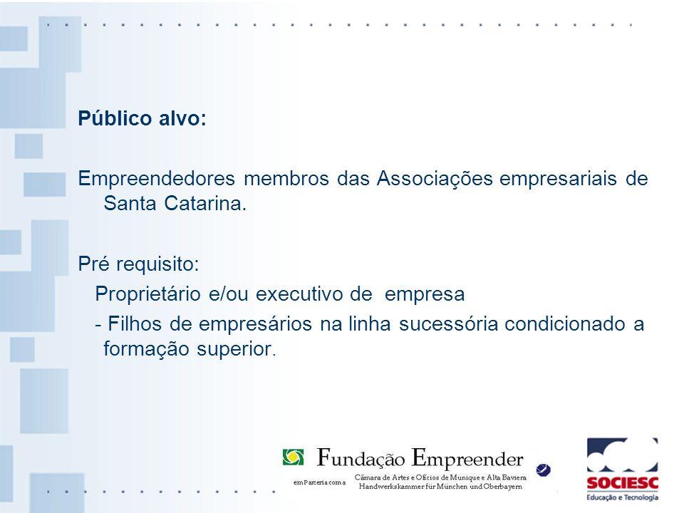 Público alvo: Empreendedores membros das Associações empresariais de Santa Catarina. Pré requisito: