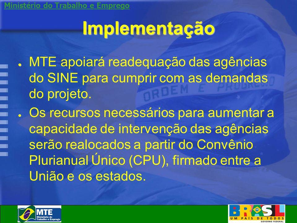 Implementação ● MTE apoiará readequação das agências do SINE para cumprir com as demandas do projeto.
