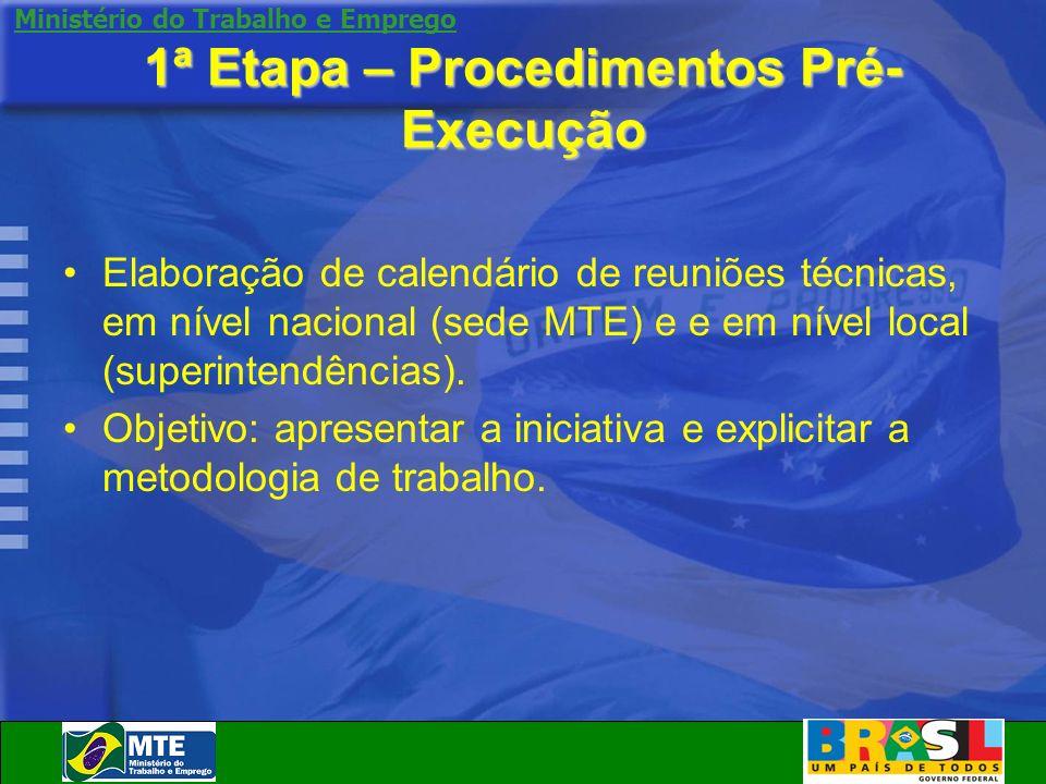 1ª Etapa – Procedimentos Pré-Execução