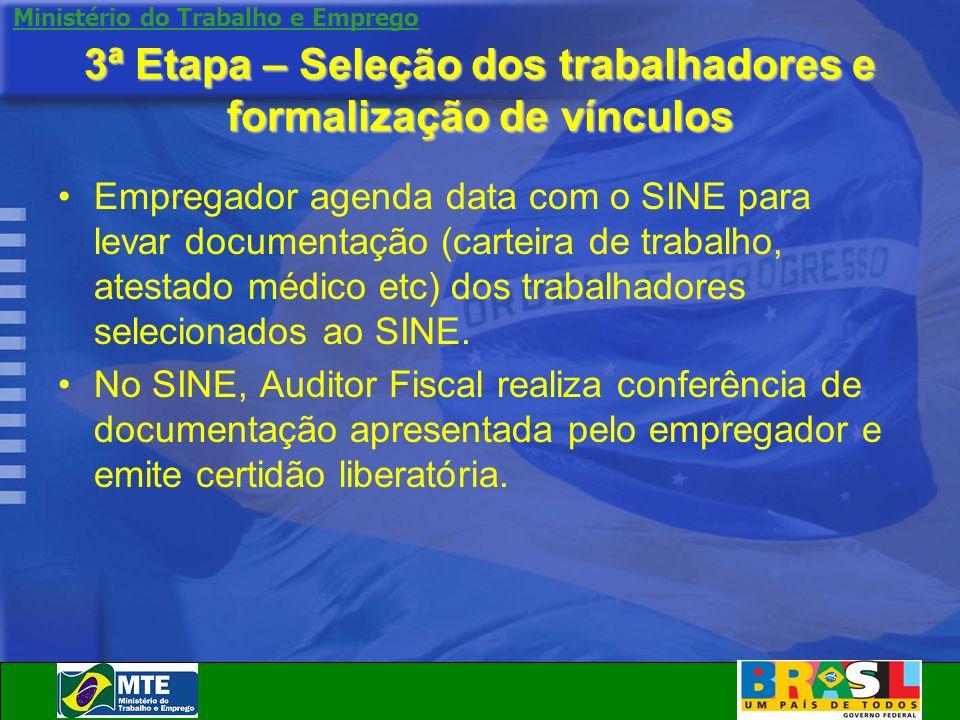 3ª Etapa – Seleção dos trabalhadores e formalização de vínculos