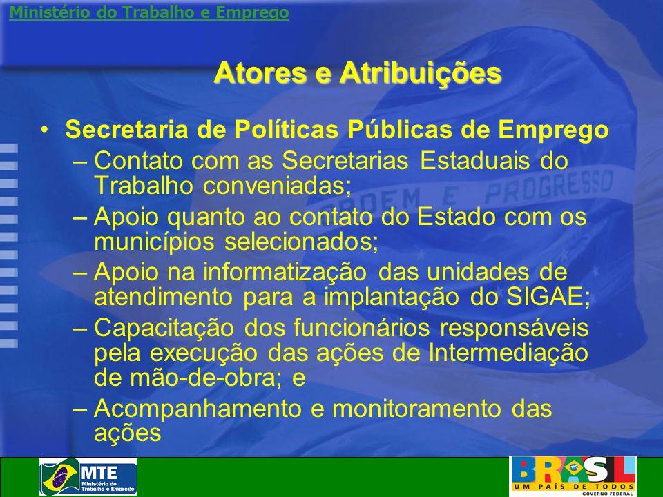 Atores e Atribuições Secretaria de Políticas Públicas de Emprego