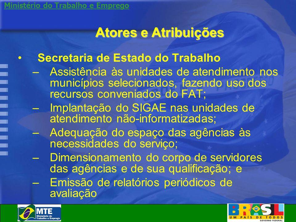 Atores e Atribuições Secretaria de Estado do Trabalho
