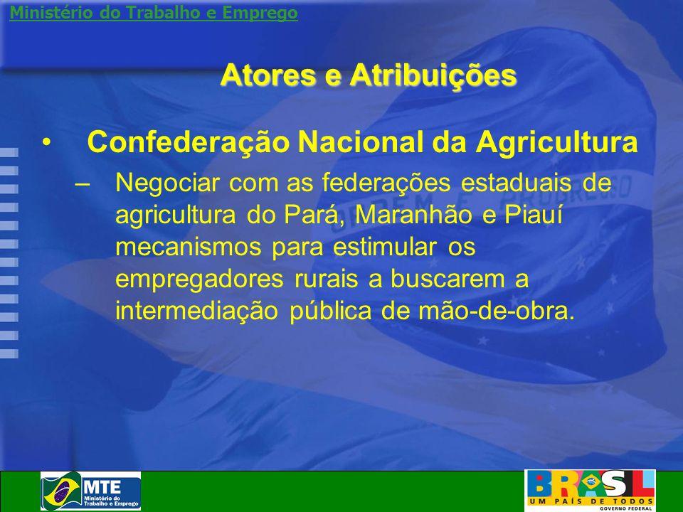 Confederação Nacional da Agricultura