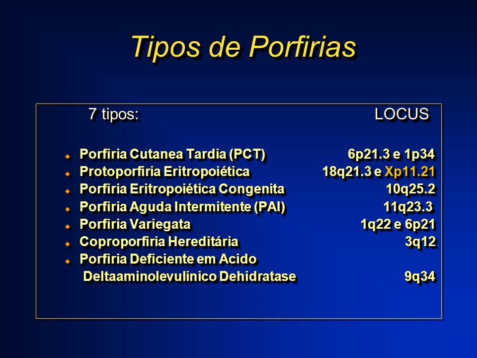 Tipos de Porfirias 7 tipos: LOCUS