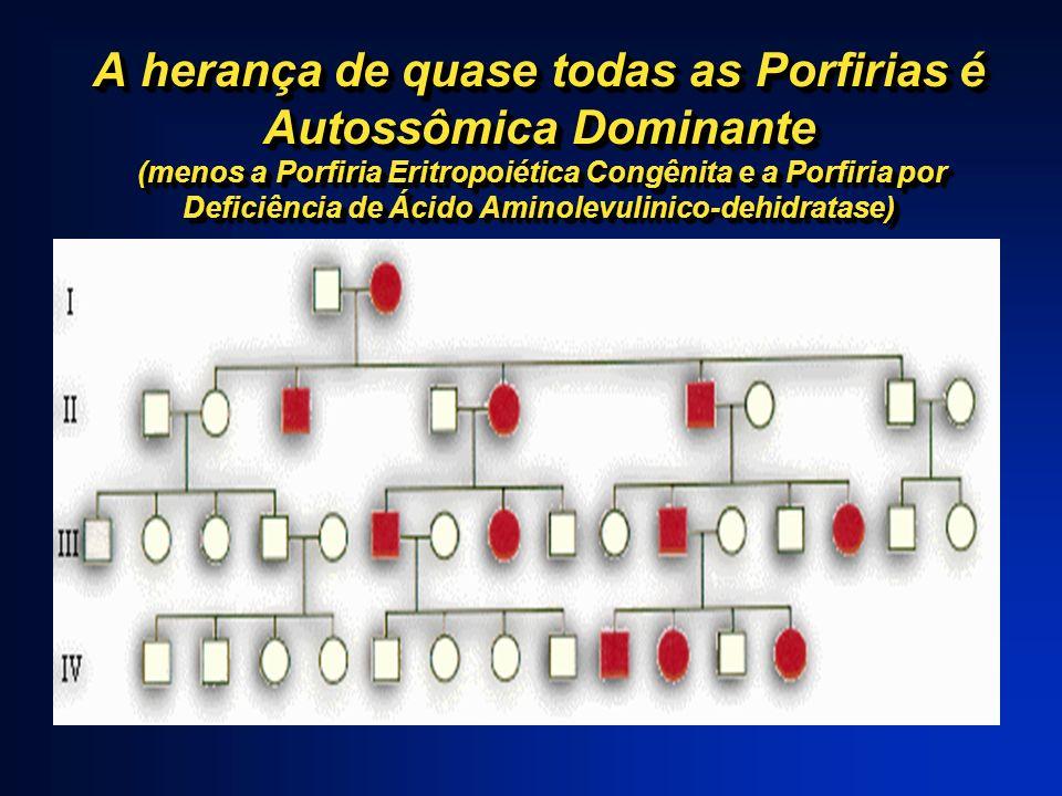A herança de quase todas as Porfirias é Autossômica Dominante (menos a Porfiria Eritropoiética Congênita e a Porfiria por Deficiência de Ácido Aminolevulinico-dehidratase)