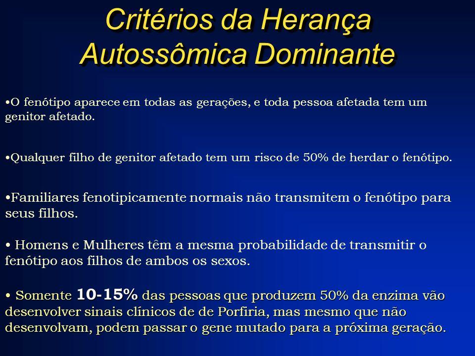 Critérios da Herança Autossômica Dominante