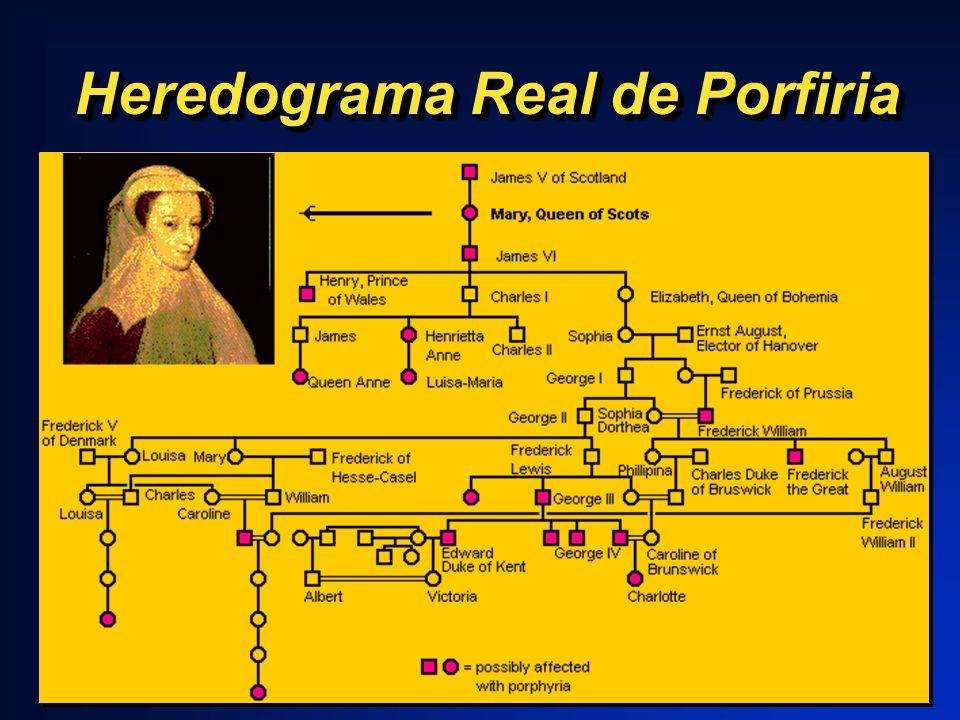 Heredograma Real de Porfiria