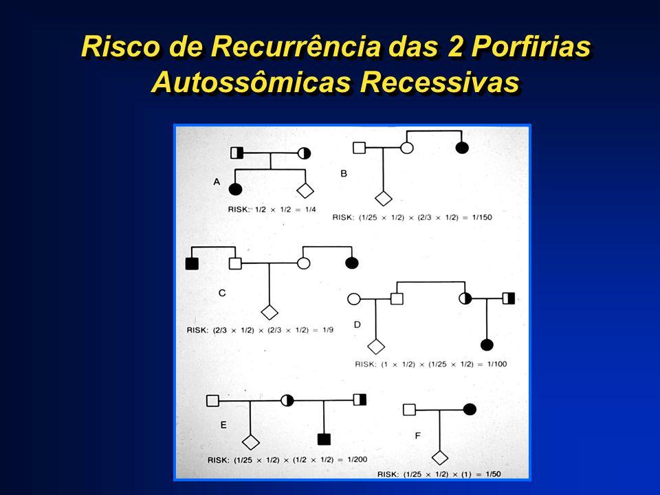 Risco de Recurrência das 2 Porfirias Autossômicas Recessivas