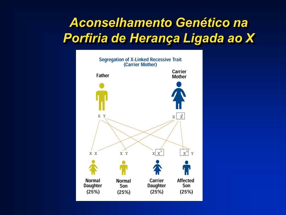Aconselhamento Genético na Porfiria de Herança Ligada ao X