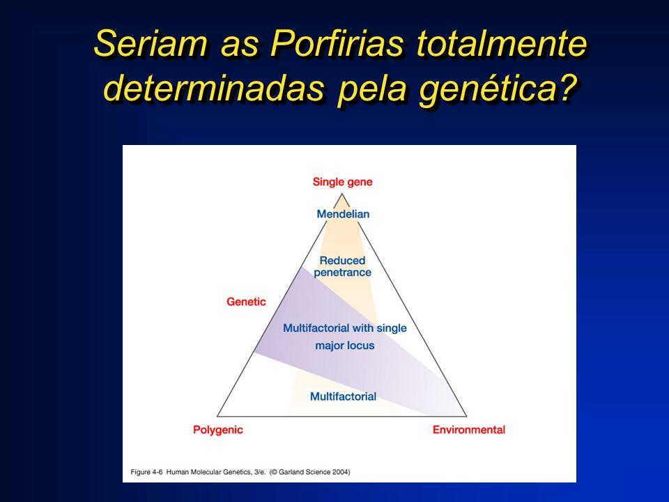 Seriam as Porfirias totalmente determinadas pela genética