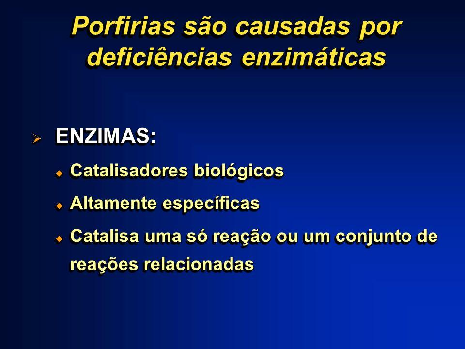 Porfirias são causadas por deficiências enzimáticas