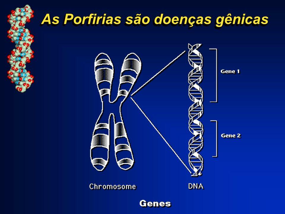 As Porfirias são doenças gênicas