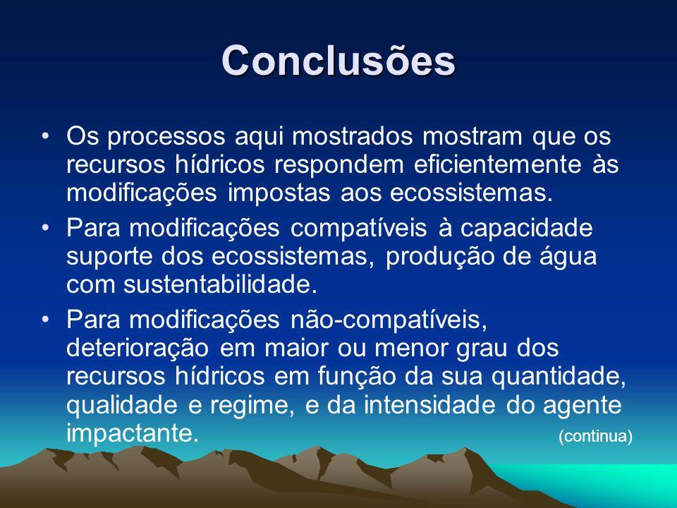 Conclusões Os processos aqui mostrados mostram que os recursos hídricos respondem eficientemente às modificações impostas aos ecossistemas.