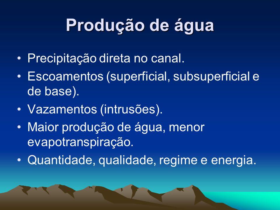 Produção de água Precipitação direta no canal.