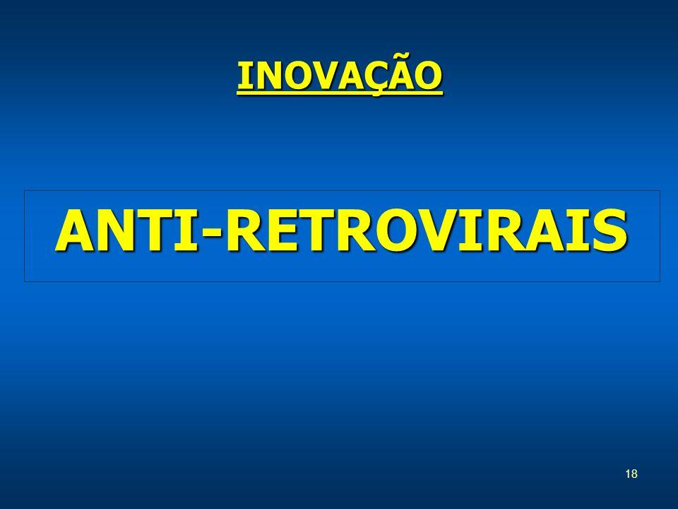 INOVAÇÃO ANTI-RETROVIRAIS