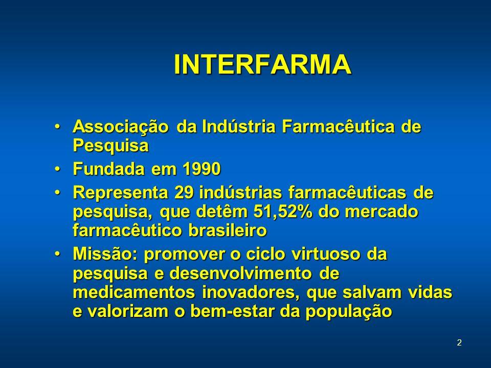 INTERFARMA Associação da Indústria Farmacêutica de Pesquisa