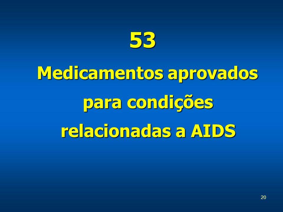 Medicamentos aprovados para condições relacionadas a AIDS