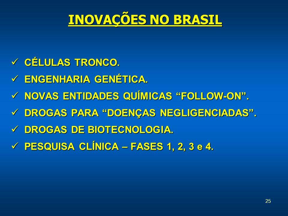 INOVAÇÕES NO BRASIL CÉLULAS TRONCO. ENGENHARIA GENÉTICA.