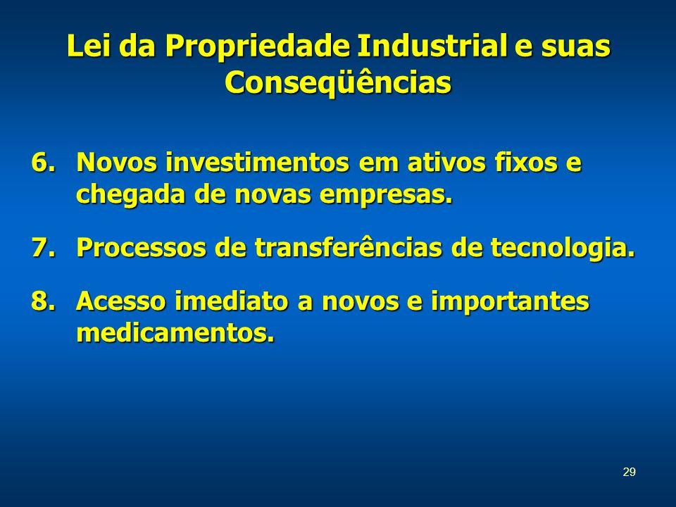 Lei da Propriedade Industrial e suas Conseqüências