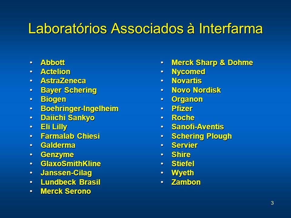 Laboratórios Associados à Interfarma