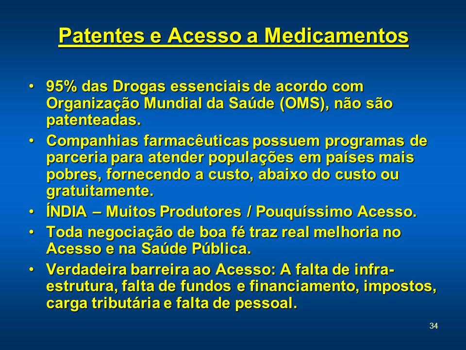 Patentes e Acesso a Medicamentos