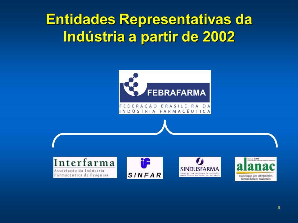 Entidades Representativas da Indústria a partir de 2002