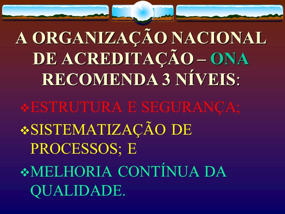 A ORGANIZAÇÃO NACIONAL DE ACREDITAÇÃO – ONA RECOMENDA 3 NÍVEIS: