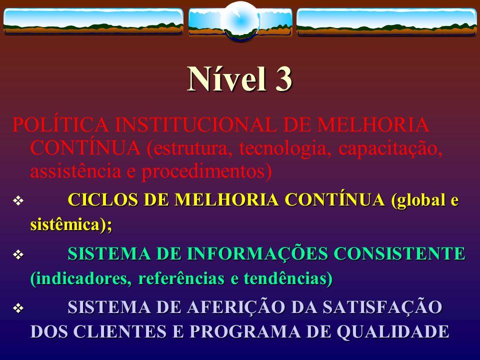 Nível 3POLÍTICA INSTITUCIONAL DE MELHORIA CONTÍNUA (estrutura, tecnologia, capacitação, assistência e procedimentos)