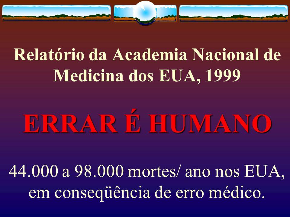 Relatório da Academia Nacional de Medicina dos EUA, 1999 ERRAR É HUMANO 44.000 a 98.000 mortes/ ano nos EUA, em conseqüência de erro médico.