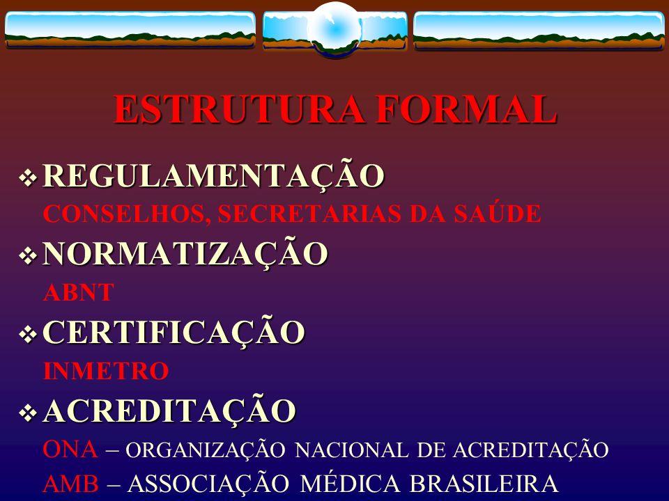 ESTRUTURA FORMAL REGULAMENTAÇÃO NORMATIZAÇÃO CERTIFICAÇÃO ACREDITAÇÃO