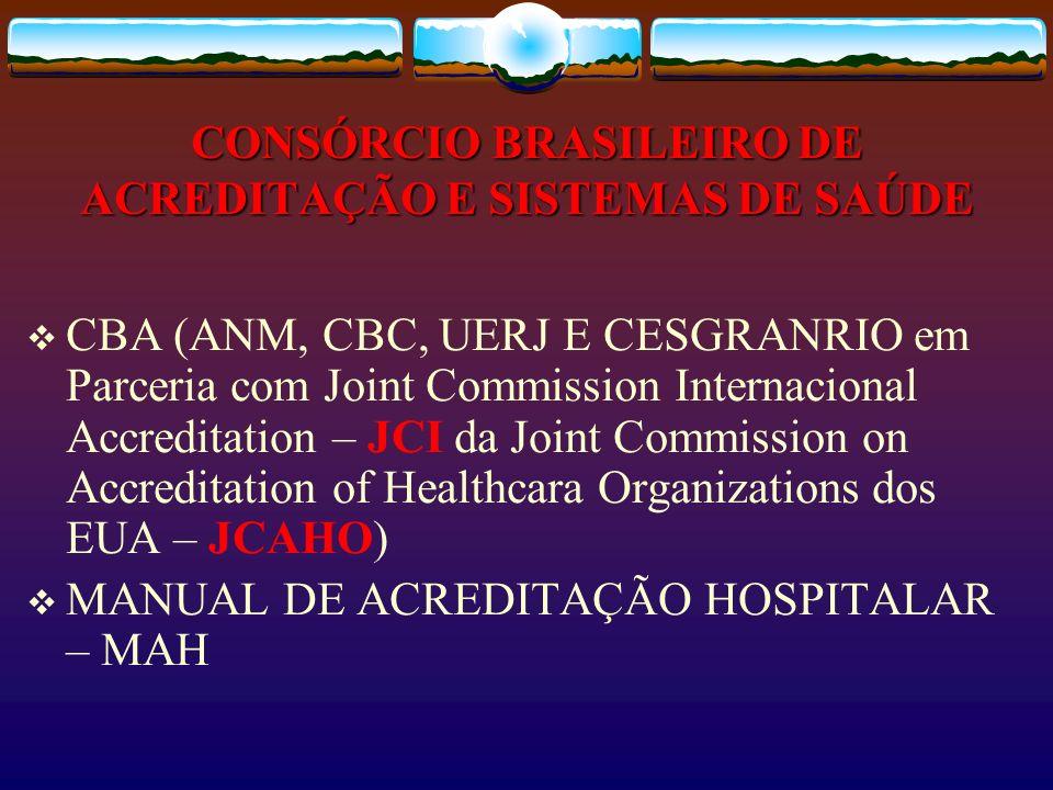 CONSÓRCIO BRASILEIRO DE ACREDITAÇÃO E SISTEMAS DE SAÚDE