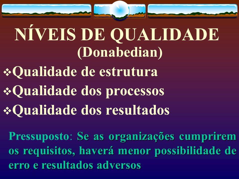 NÍVEIS DE QUALIDADE (Donabedian)