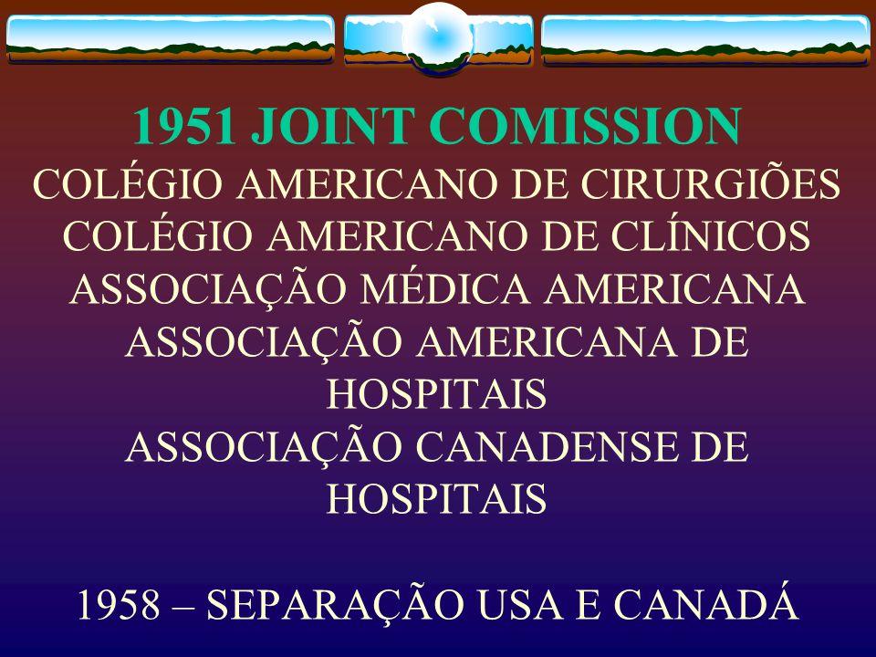 1951 JOINT COMISSION COLÉGIO AMERICANO DE CIRURGIÕES COLÉGIO AMERICANO DE CLÍNICOS ASSOCIAÇÃO MÉDICA AMERICANA ASSOCIAÇÃO AMERICANA DE HOSPITAIS ASSOCIAÇÃO CANADENSE DE HOSPITAIS 1958 – SEPARAÇÃO USA E CANADÁ