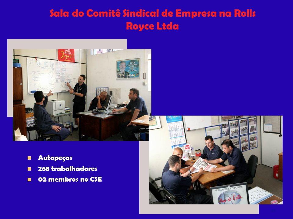 Sala do Comitê Sindical de Empresa na Rolls Royce Ltda