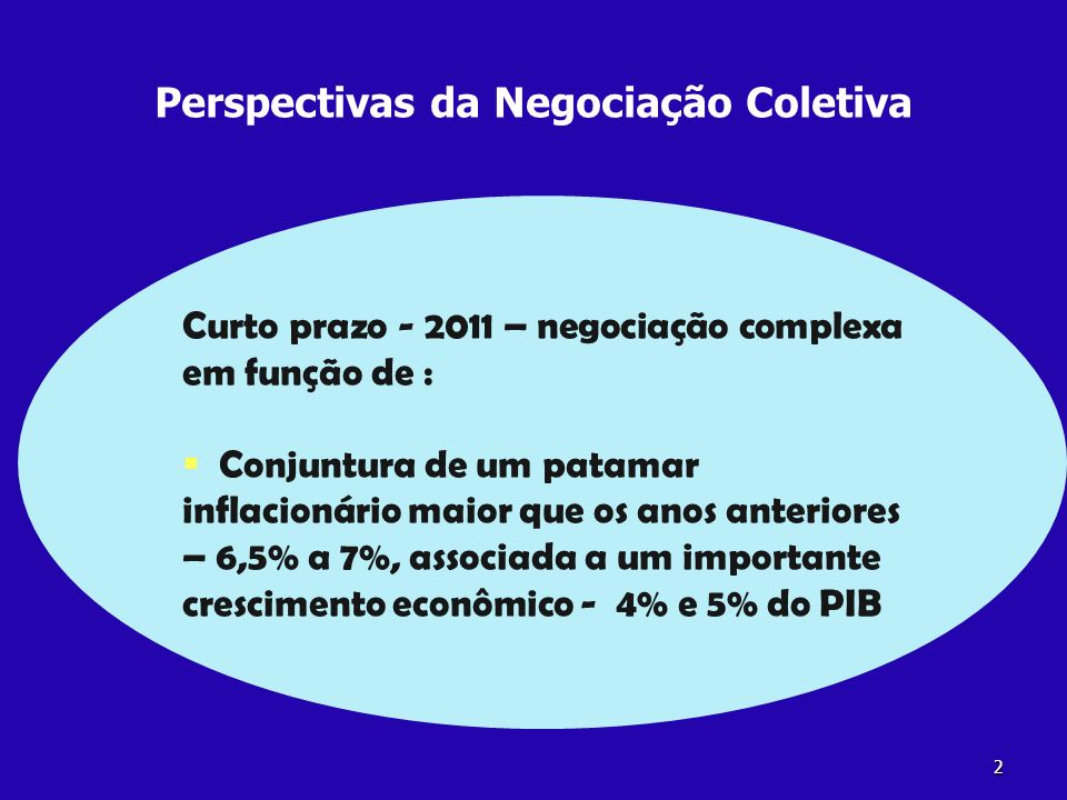 Perspectivas da Negociação Coletiva