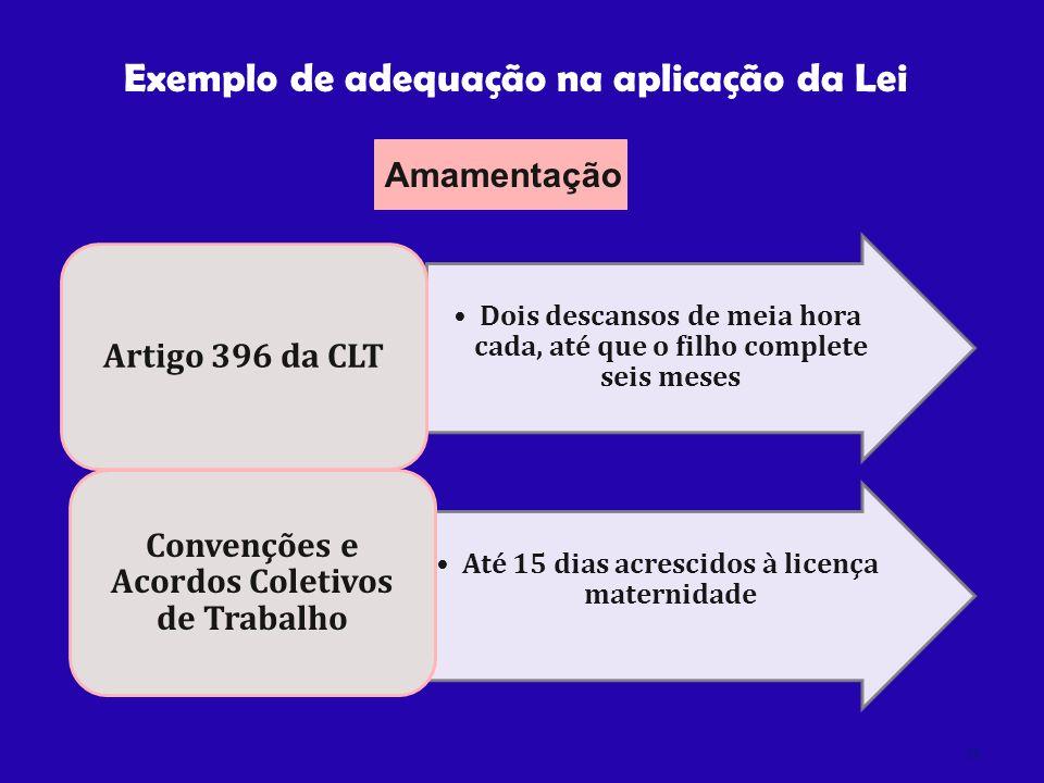 Exemplo de adequação na aplicação da Lei