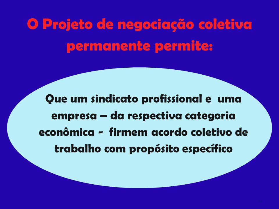 O Projeto de negociação coletiva permanente permite: