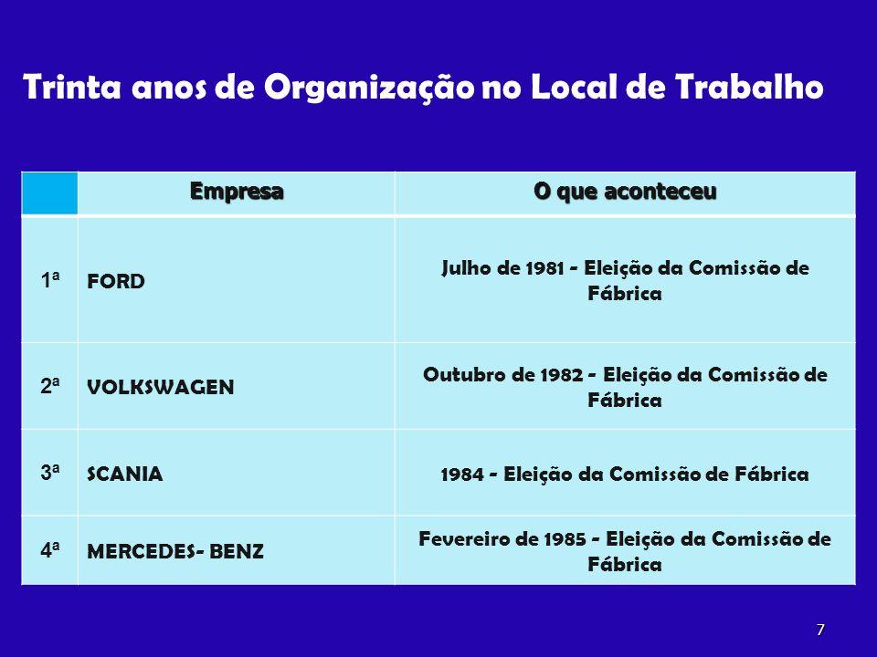 Trinta anos de Organização no Local de Trabalho